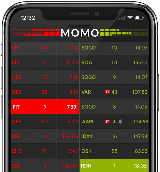 mobile stock screener